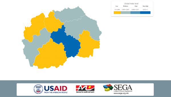 First Youth Development Index Macedonia