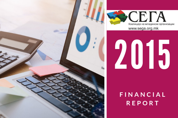 Financial Report for 2015